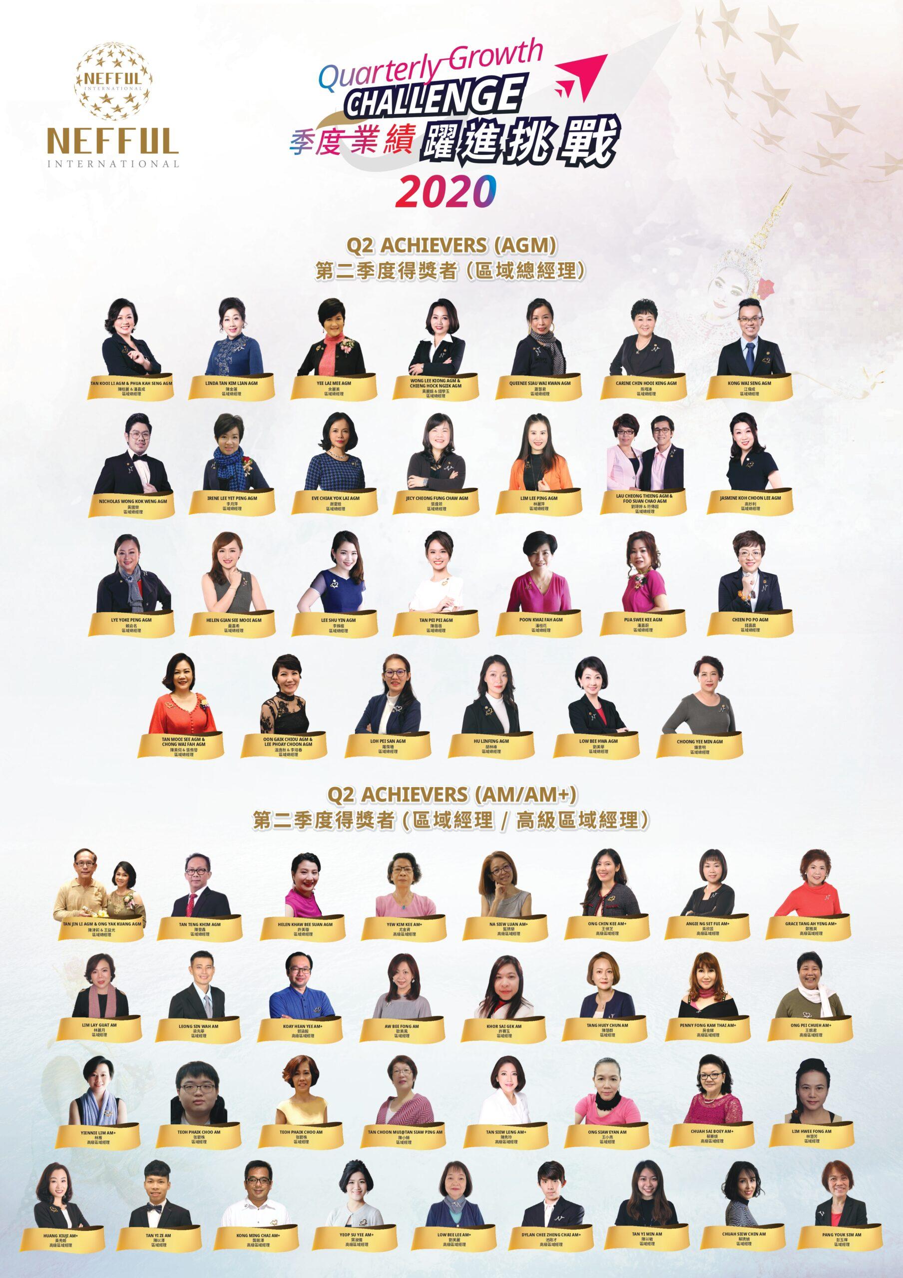 Heroboard 2020 Q2 FA